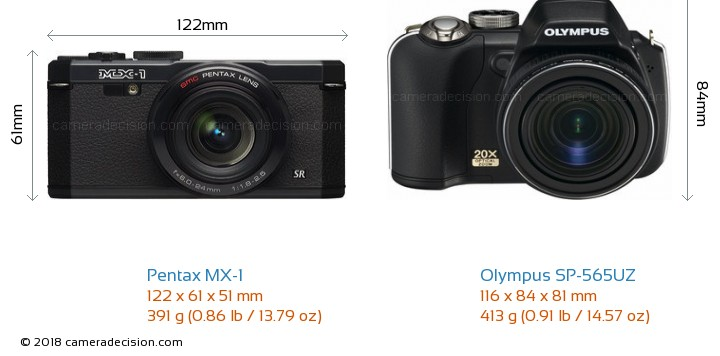 Pentax MX-1 vs Olympus SP-565UZ Camera Size Comparison - Front View