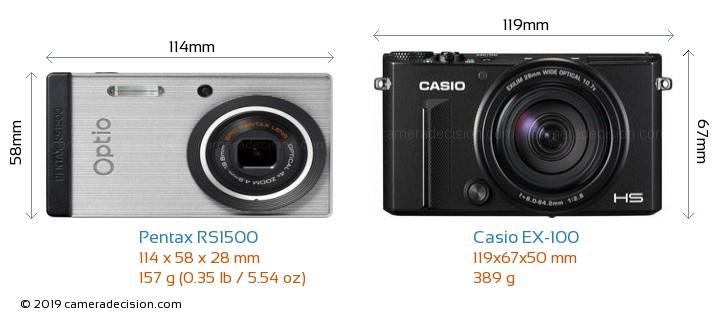 Pentax RS1500 vs Casio EX-100 Camera Size Comparison - Front View