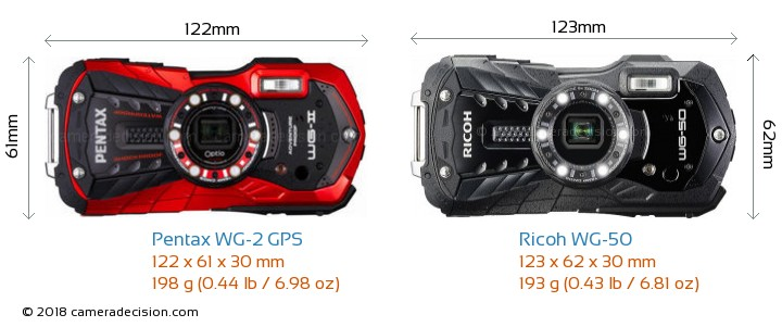 Pentax WG-2 GPS vs Ricoh WG-50 Camera Size Comparison - Front View
