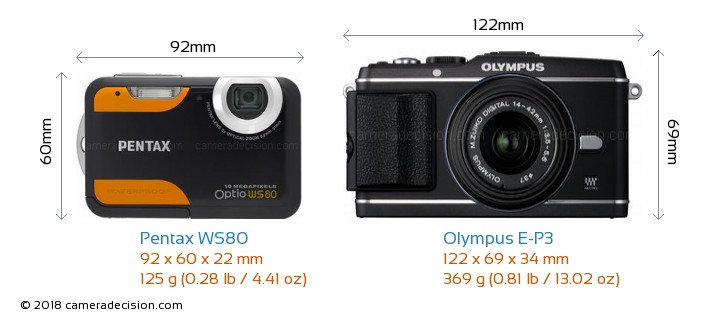 Pentax WS80 vs Olympus E-P3 Camera Size Comparison - Front View