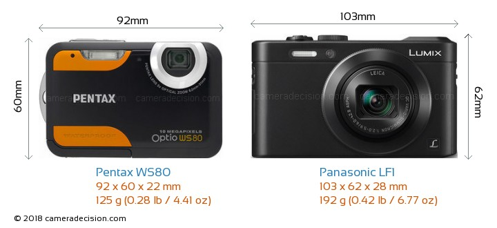 Pentax WS80 vs Panasonic LF1 Camera Size Comparison - Front View