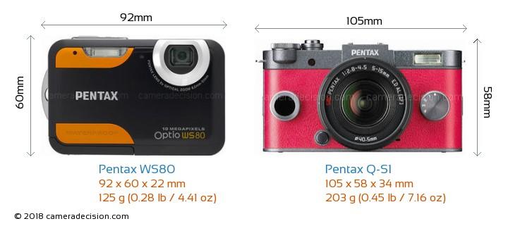 Pentax WS80 vs Pentax Q-S1 Camera Size Comparison - Front View