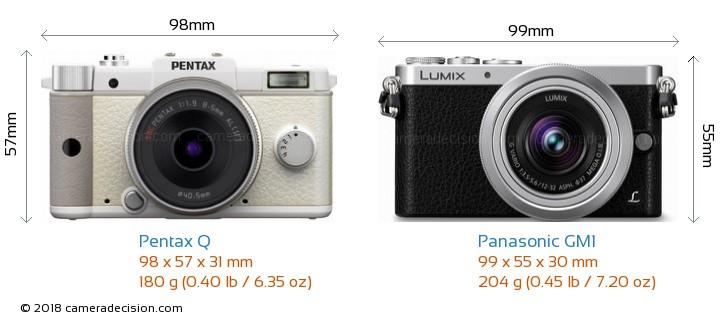 Pentax Q vs Panasonic GM1 Camera Size Comparison - Front View