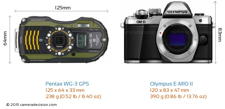 Pentax WG-3 GPS vs Olympus E-M10 II Camera Size Comparison - Front View