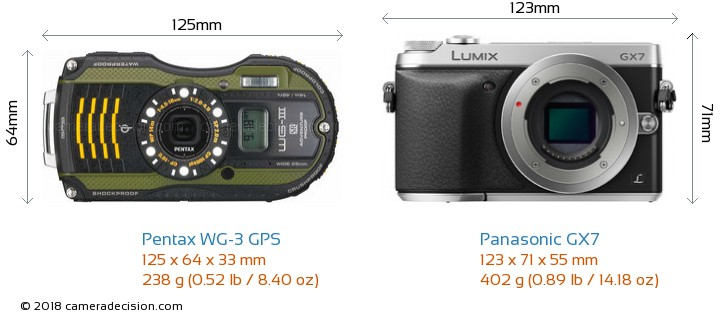 Pentax WG-3 GPS vs Panasonic GX7 Camera Size Comparison - Front View