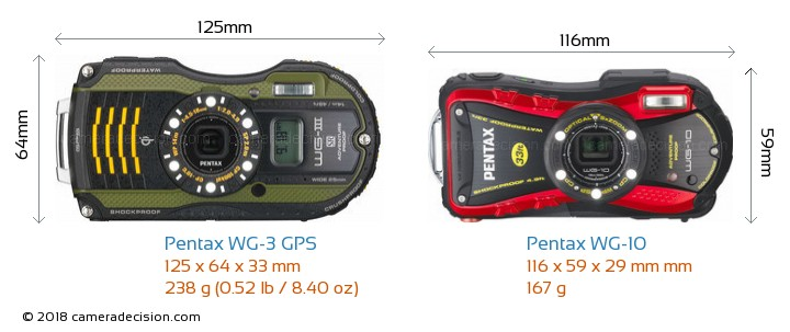 Pentax WG-3 GPS vs Pentax WG-10 Camera Size Comparison - Front View