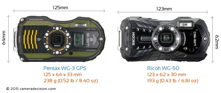 Pentax WG-3 GPS vs Ricoh WG-50 Camera Size Comparison - Front View