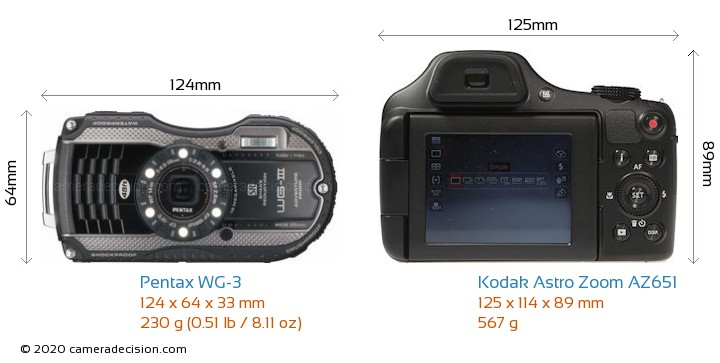 Pentax WG-3 vs Kodak Astro Zoom AZ651 Camera Size Comparison - Front View