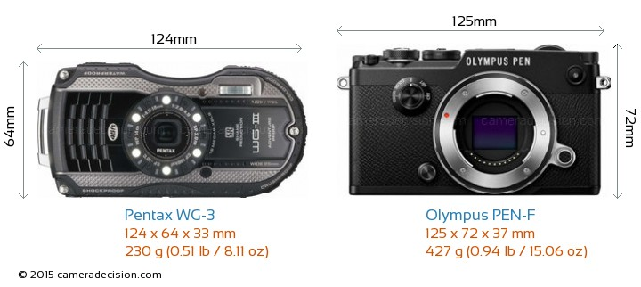 Pentax WG-3 vs Olympus PEN-F Camera Size Comparison - Front View