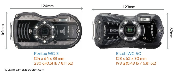 Pentax WG-3 vs Ricoh WG-50 Camera Size Comparison - Front View
