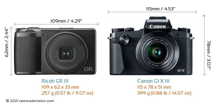 Ricoh GR III vs Canon G1 X III Camera Size Comparison - Front View