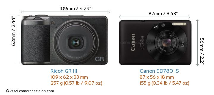 Ricoh GR III vs Canon SD780 IS Camera Size Comparison - Front View
