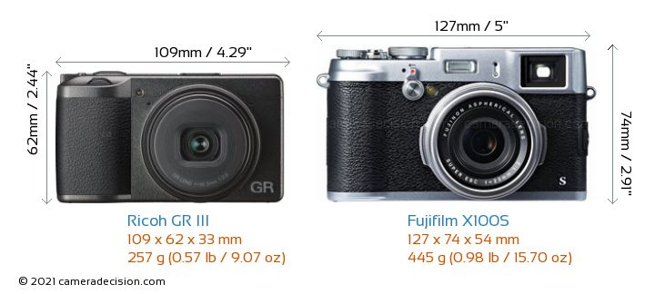 Ricoh GR III vs Fujifilm X100S Detailed Comparison