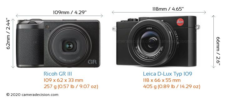 Ricoh GR III vs Leica D-Lux Typ 109 Camera Size Comparison - Front View