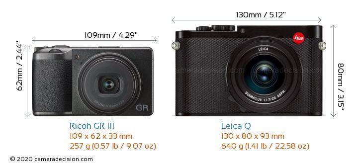 Ricoh GR III vs Leica Q Camera Size Comparison - Front View