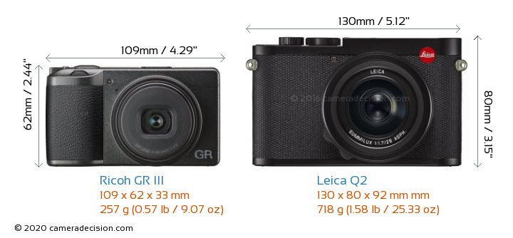 Ricoh GR III vs Leica Q2 Camera Size Comparison - Front View