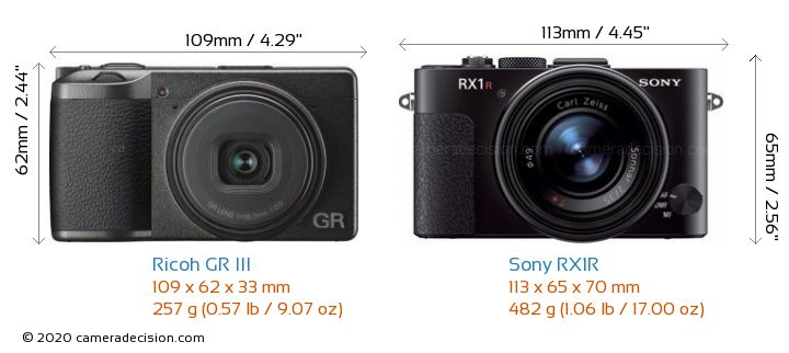 Ricoh GR III vs Sony RX1R Camera Size Comparison - Front View