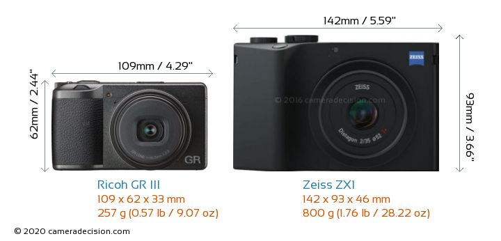 Ricoh GR III vs Zeiss ZX1 Camera Size Comparison - Front View