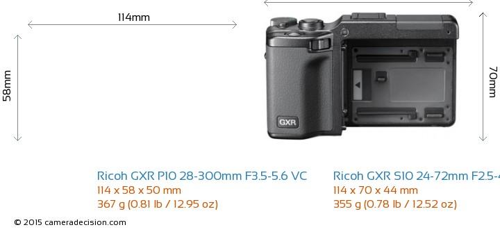 Ricoh GXR P10 28-300mm F3.5-5.6 VC vs Ricoh GXR S10 24-72mm F2.5-4.4 VC Camera Size Comparison - Front View