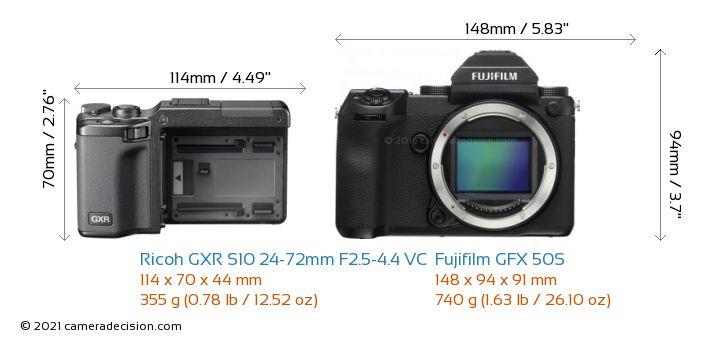 Ricoh GXR S10 24-72mm F2.5-4.4 VC vs Fujifilm GFX 50S Camera Size Comparison - Front View