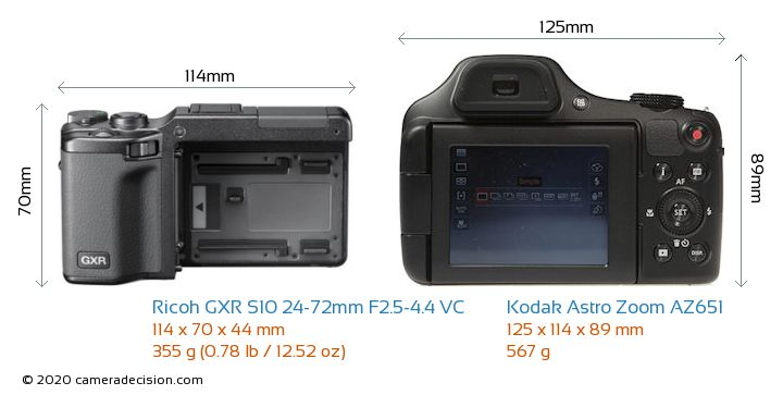 Ricoh GXR S10 24-72mm F2.5-4.4 VC vs Kodak Astro Zoom AZ651 Camera Size Comparison - Front View