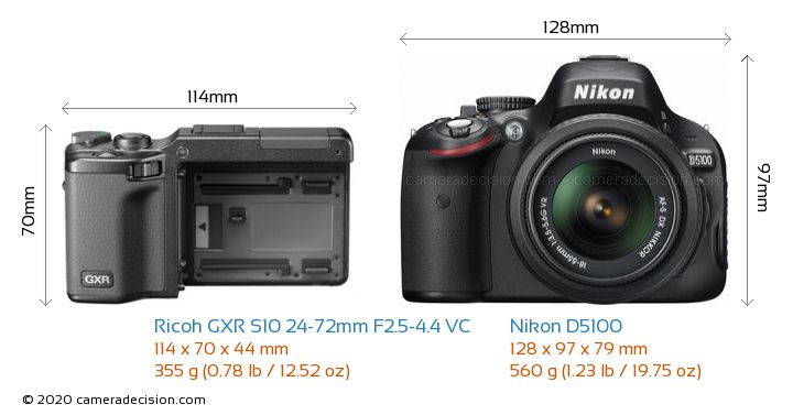 Ricoh GXR S10 24-72mm F2.5-4.4 VC vs Nikon D5100 Camera Size Comparison - Front View