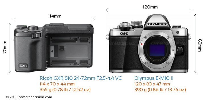 Ricoh GXR S10 24-72mm F2.5-4.4 VC vs Olympus E-M10 II Camera Size Comparison - Front View