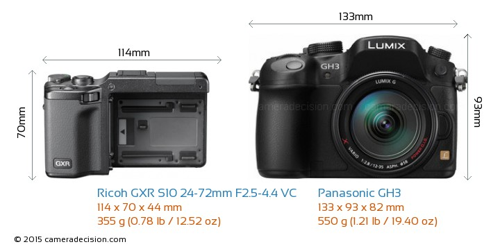 Ricoh GXR S10 24-72mm F2.5-4.4 VC vs Panasonic GH3 Camera Size Comparison - Front View