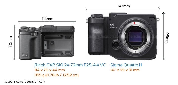 Ricoh GXR S10 24-72mm F2.5-4.4 VC vs Sigma Quattro H Camera Size Comparison - Front View