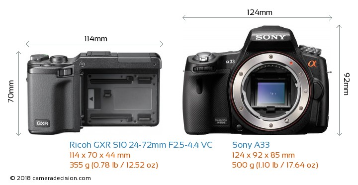 Ricoh GXR S10 24-72mm F2.5-4.4 VC vs Sony A33 Camera Size Comparison - Front View