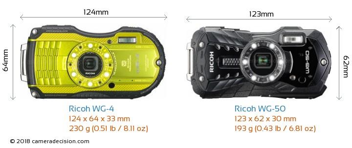 Ricoh WG-4 vs Ricoh WG-50 Camera Size Comparison - Front View
