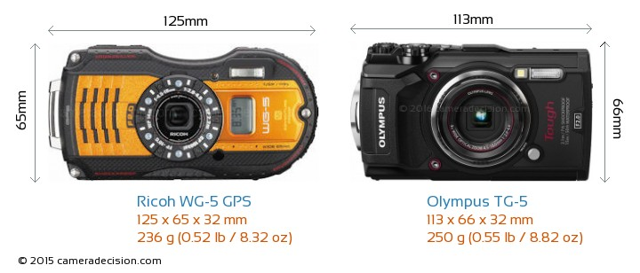Ricoh WG-5 GPS vs Olympus TG-5 Camera Size Comparison - Front View