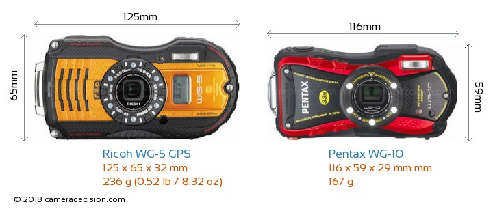 Ricoh WG-5 GPS vs Pentax WG-10 Camera Size Comparison - Front View
