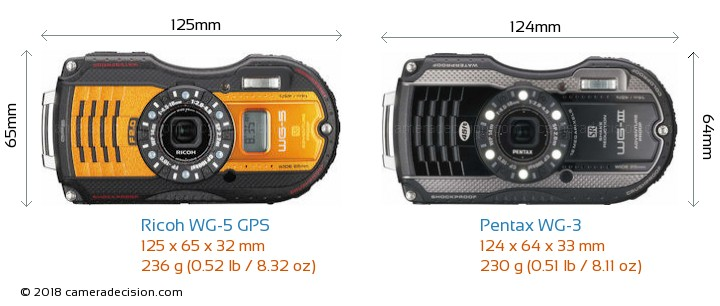 Ricoh WG-5 GPS vs Pentax WG-3 Camera Size Comparison - Front View