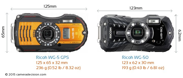 Ricoh WG-5 GPS vs Ricoh WG-50 Camera Size Comparison - Front View
