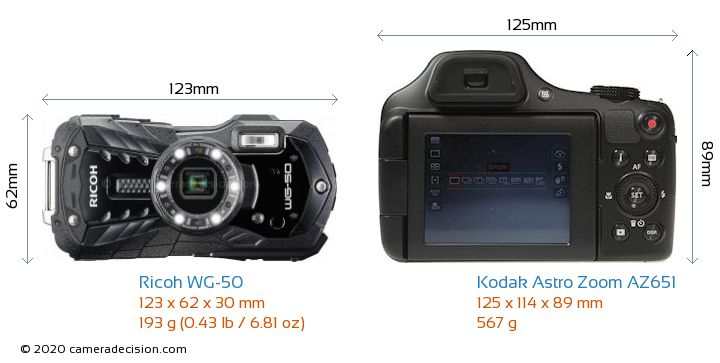 Ricoh WG-50 vs Kodak Astro Zoom AZ651 Camera Size Comparison - Front View
