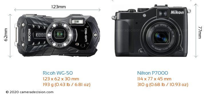 Ricoh WG-50 vs Nikon P7000 Camera Size Comparison - Front View