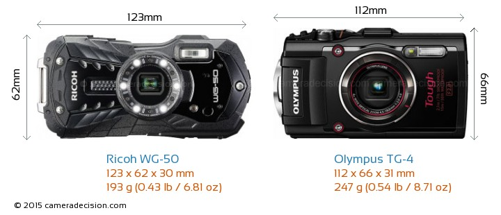 Ricoh WG-50 vs Olympus TG-4 Camera Size Comparison - Front View