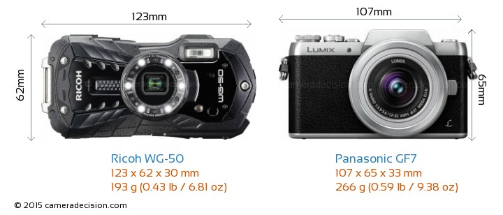 Ricoh WG-50 vs Panasonic GF7 Camera Size Comparison - Front View
