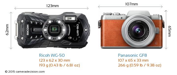Ricoh WG-50 vs Panasonic GF8 Camera Size Comparison - Front View