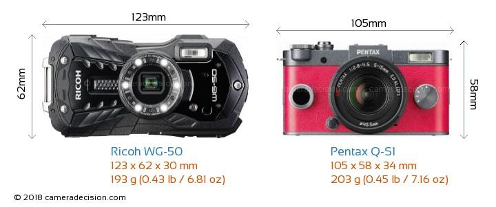 Ricoh WG-50 vs Pentax Q-S1 Camera Size Comparison - Front View