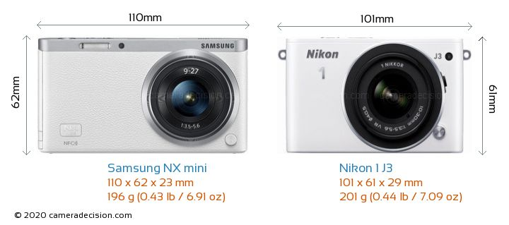 Samsung NX mini vs Nikon 1 J3 Camera Size Comparison - Front View