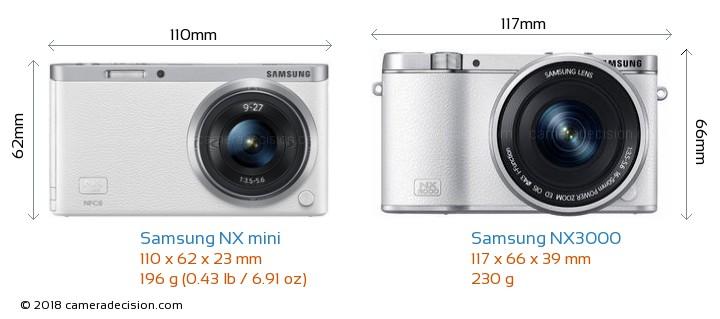 Samsung NX mini vs Samsung NX3000 Camera Size Comparison - Front View
