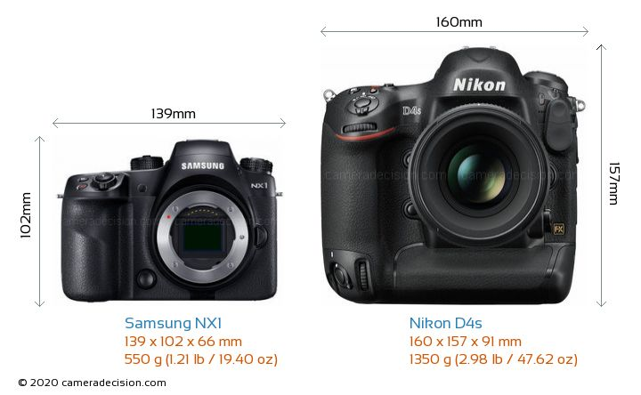 Samsung NX1 vs Nikon D4s Camera Size Comparison - Front View