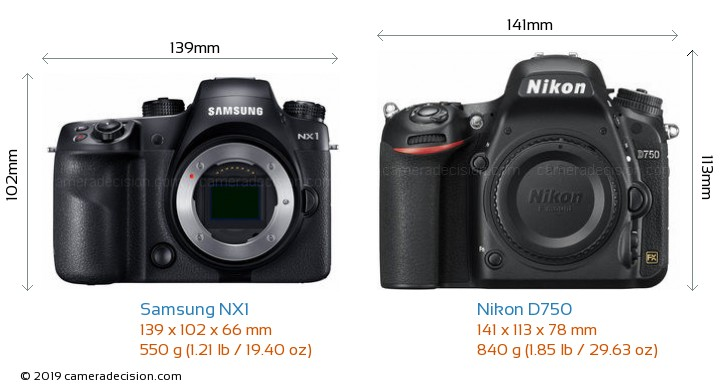 Samsung NX1 vs Nikon D750 Camera Size Comparison - Front View