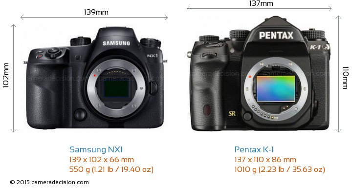 Samsung NX1 vs Pentax K-1 Camera Size Comparison - Front View