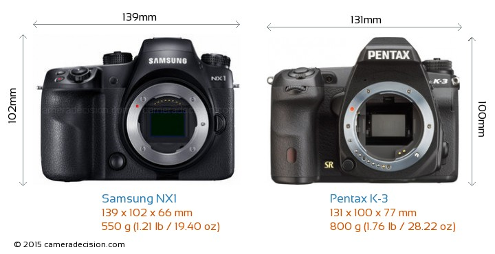 Samsung NX1 vs Pentax K-3 Camera Size Comparison - Front View