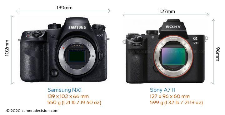 Samsung NX1 vs Sony A7 II Camera Size Comparison - Front View