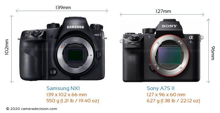 Samsung NX1 vs Sony A7S II Camera Size Comparison - Front View
