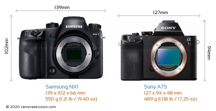 Samsung NX1 vs Sony A7S Camera Size Comparison - Front View